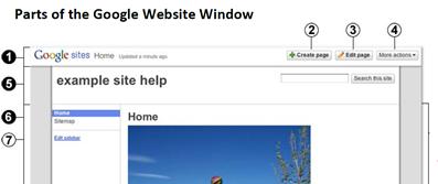 ฟรีเวบไซต์ จาก google site